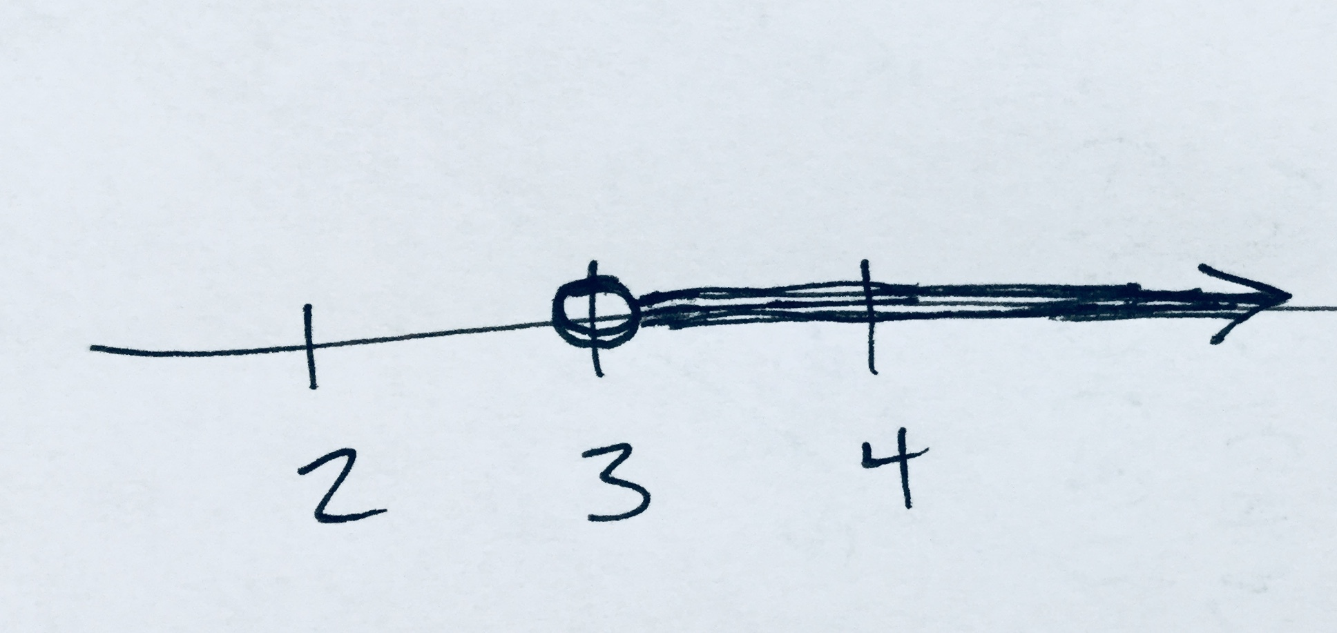 Which Number Line Represent The Solution Set For The Inequality 38
