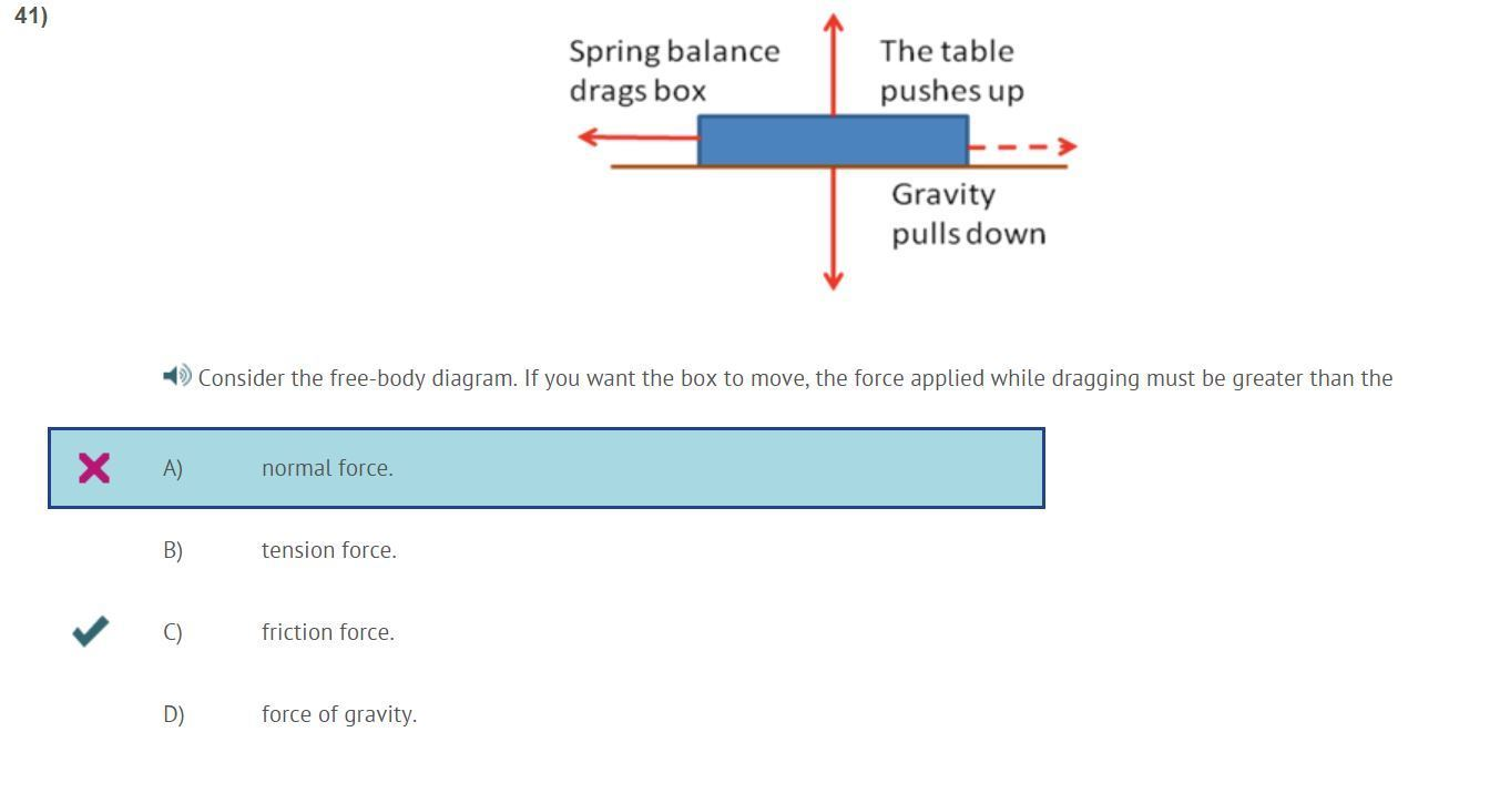 Consider The Free Body Diagram If You Want Box To Move Friction Force Unlock
