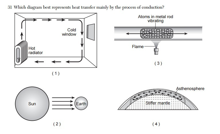 8c45aa79b2912e8caa2d2ec669caabf9 which diagram best represents heat transfer mainly by the process of
