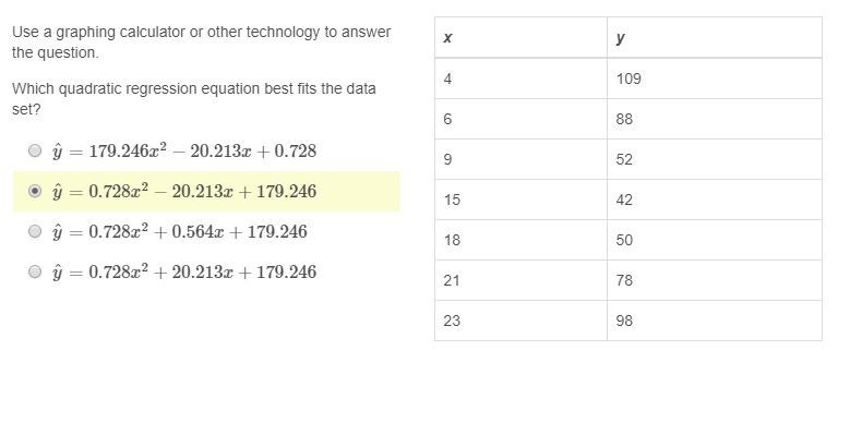 Correct?    Which quadratic regression equation best fits