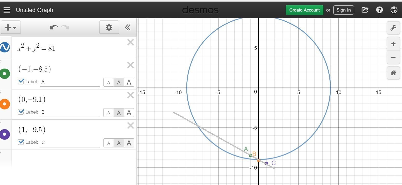 Billy Is Analyzing A Circle, Y2 + X2 = 81, And A Linear