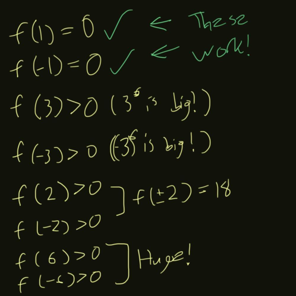 The graph of f(x) = x6 - 2x4 - 5x2 + 6 is shown below. How ...
