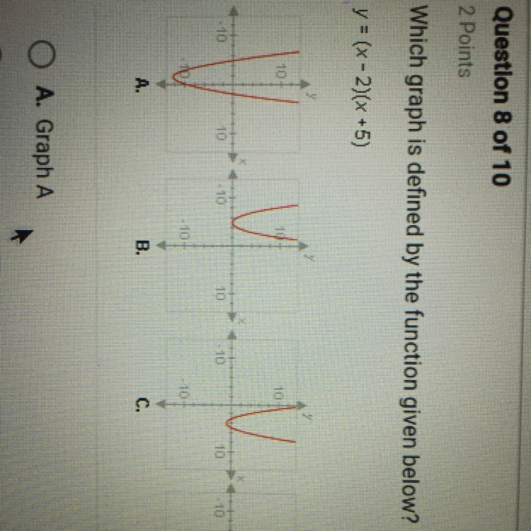 which graph is defined by the function given below? y=(x-2 ...