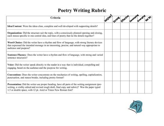 peer rubric for essay The writing rubric if self-assessment or peer assessment reveals that the quality of katie's sentences is only on level my essay includes answers to all.
