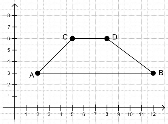 16. For Quadrilateral ABCD, Determine The Most Precise