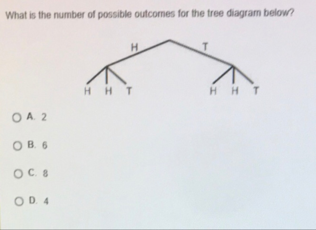 What is the possible outcomes for the tree diagram below a 2 b 6 download png pooptronica Image collections