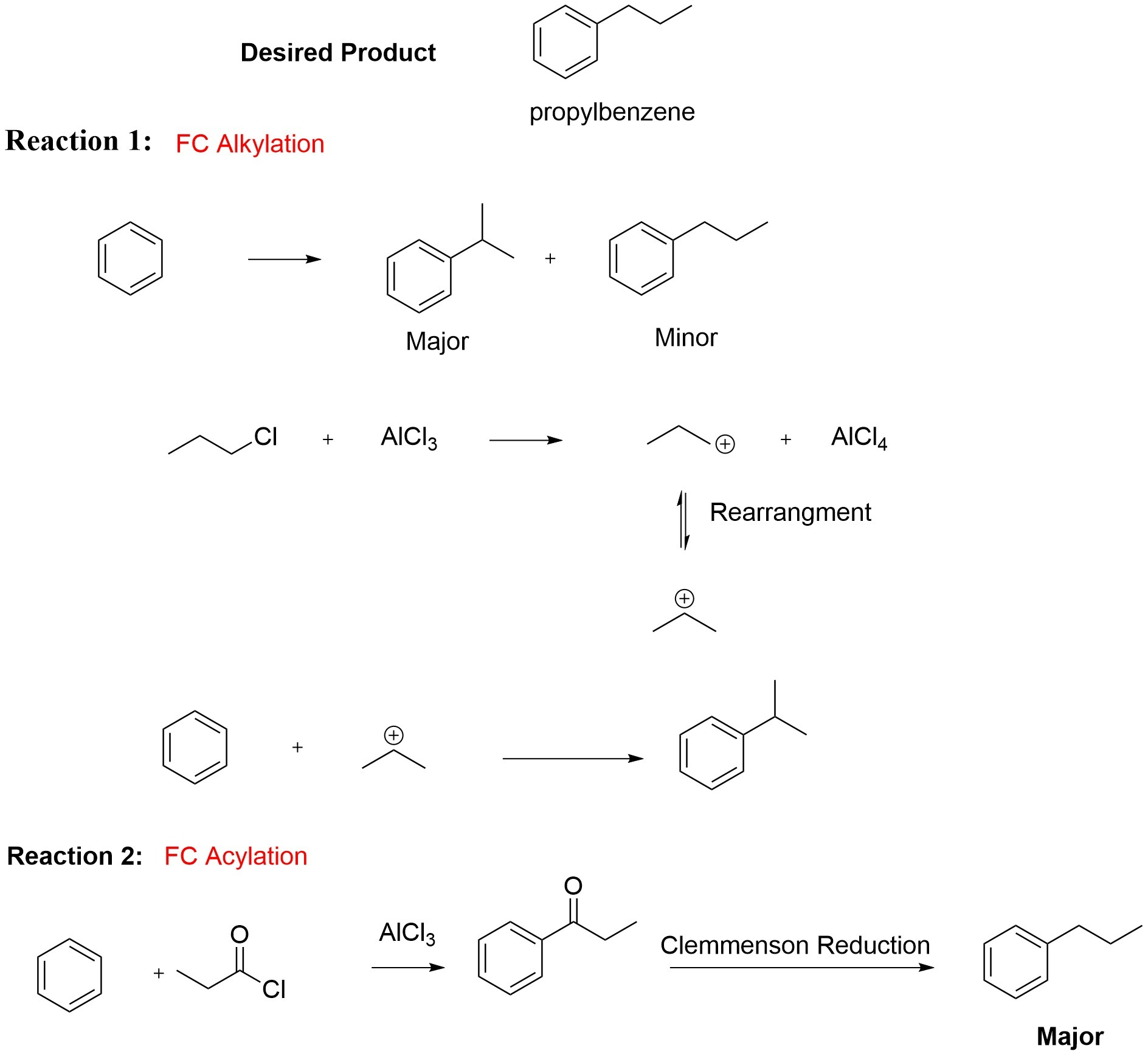 Identify the compounds below that cannot be made via a direct
