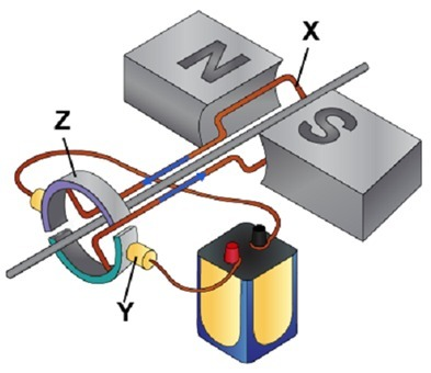 The picture shows a basic diagram of an electric motor ...