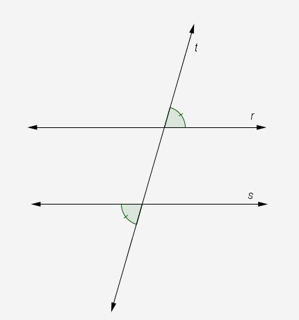 Transversal t cuts parallel lines r and s as shown in the - Same side exterior angles are congruent ...