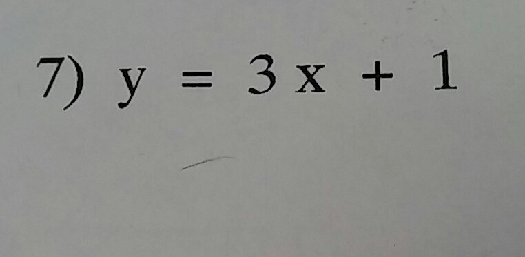 Write Each Equation In Standard Form Using Integers Brainly
