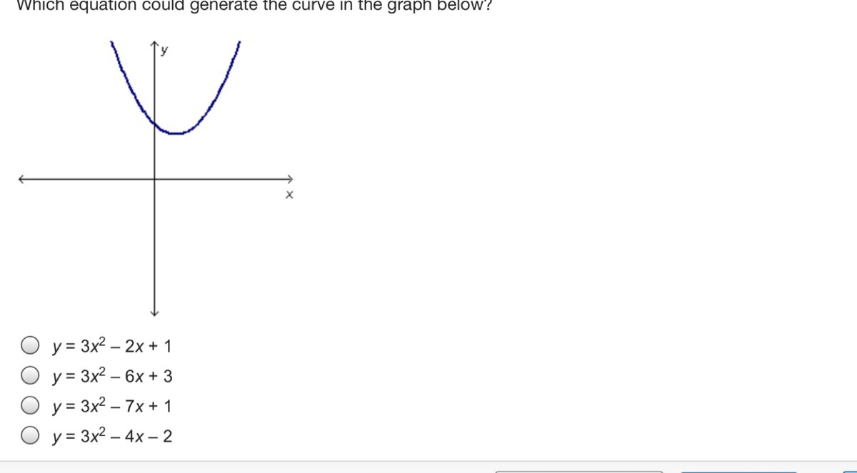 Which equation could generate the curve in the graph below