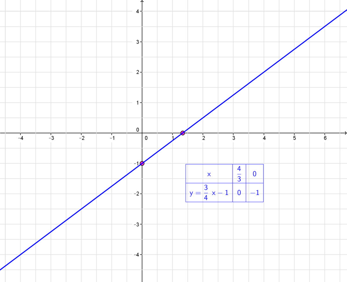 Diagram Honor 4x Diagram Full Version Hd Quality 4x Diagram Coindiagram Autofollow Fr