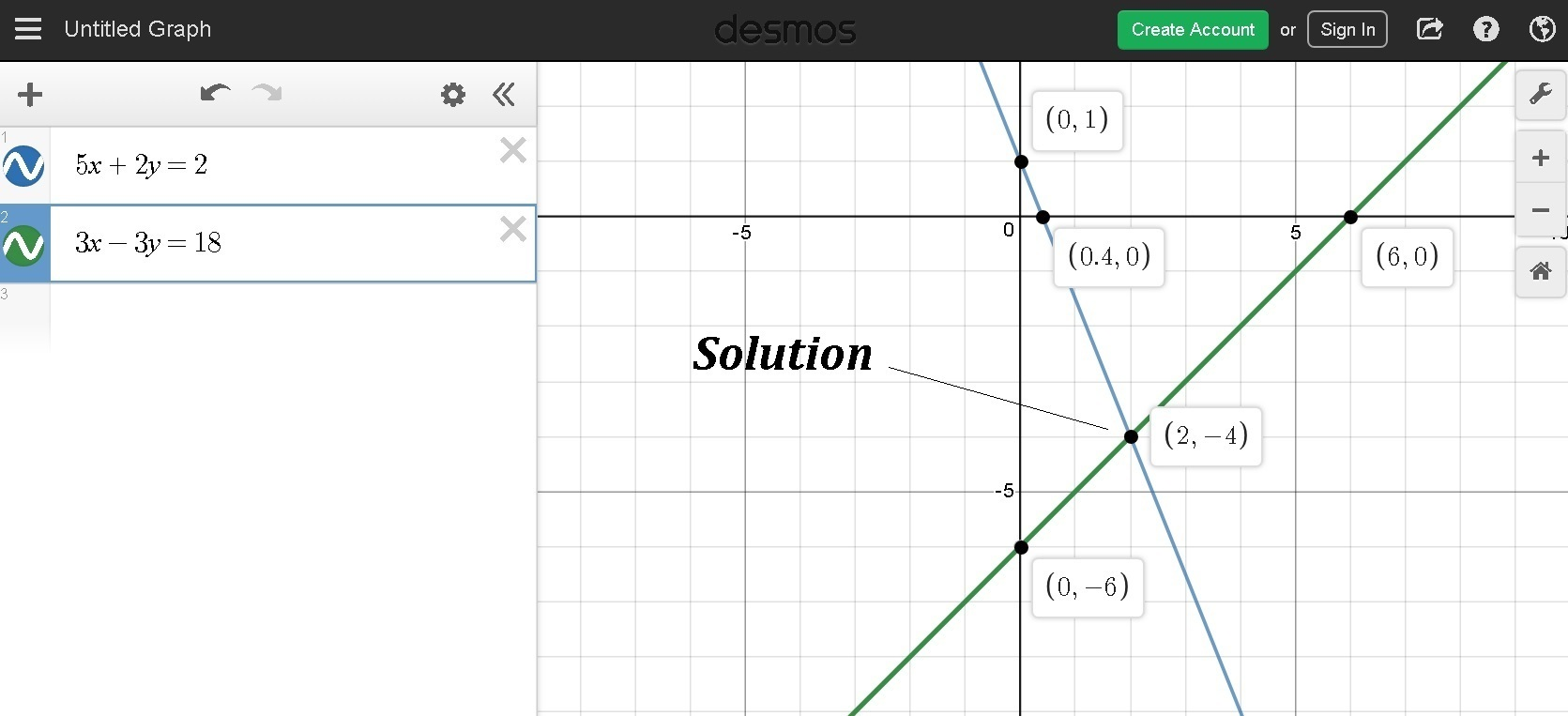Choose the graph that matches the following system of ...