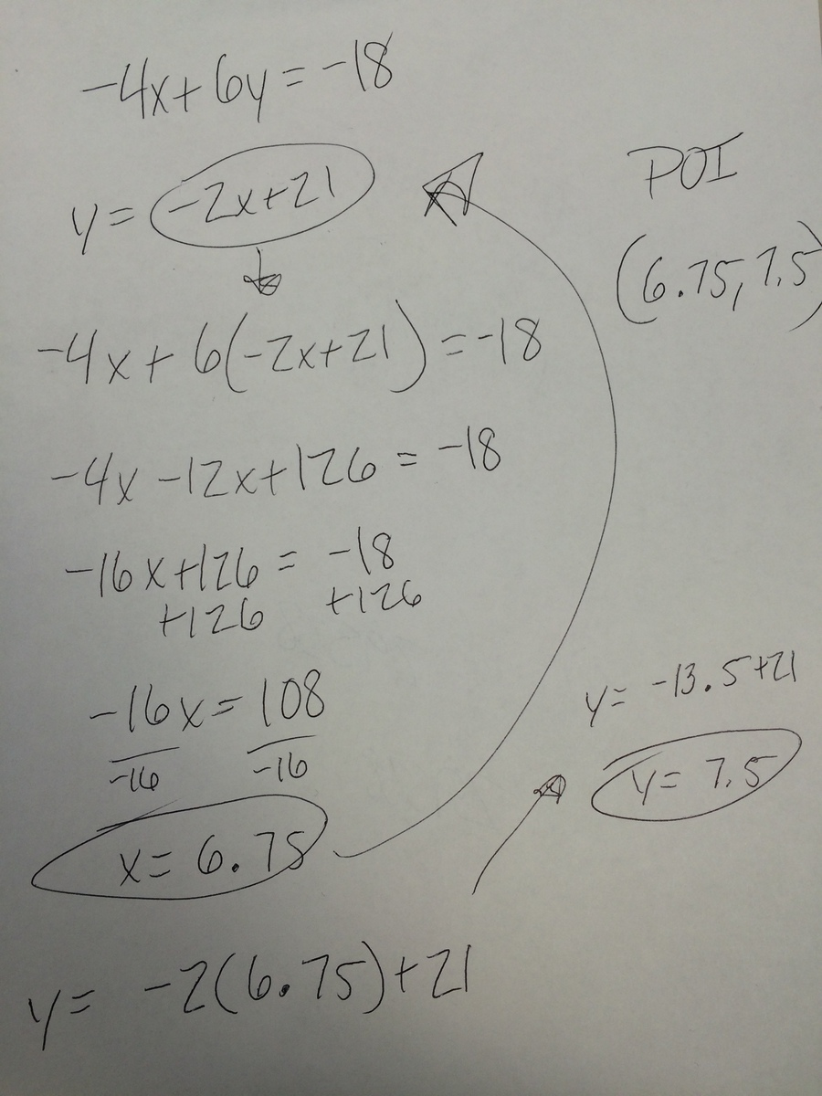What is the solution to the equation below? | Yahoo Answers