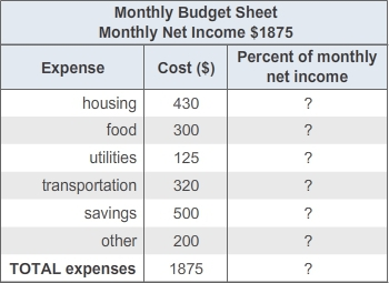 housing costs are what percentage of monthly net income use the