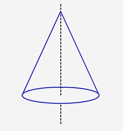 the diagram shows a cone and its axis of rotation if a plane passes sketch of rotation diagram of rotation #39