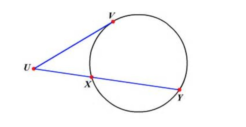 If arc XV = 70° and ∠YUV = 43°, what is the measure of arc