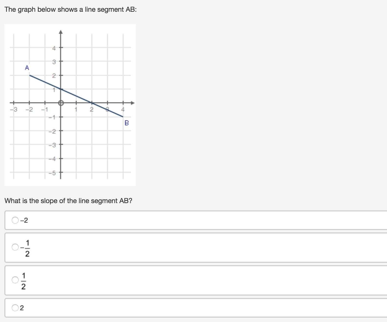 Brainlist Help Please The Graph Below Shows A Line Segment Ab