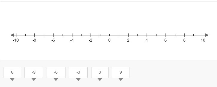 Which Numbers Are 3 Units From 6 On This Number Line Drag And