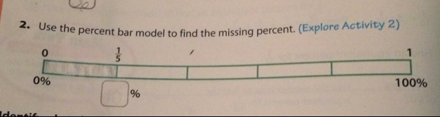 how to find the missing percentage