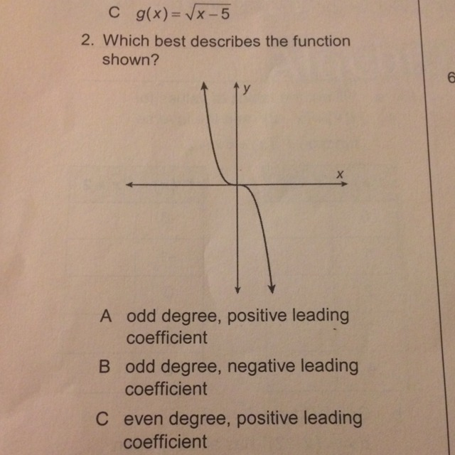 Even Function Coefficient Positive And Degree Leading 8