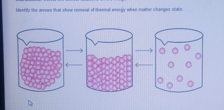 Identify The Arrows That Show Removal Of Thermal Energy