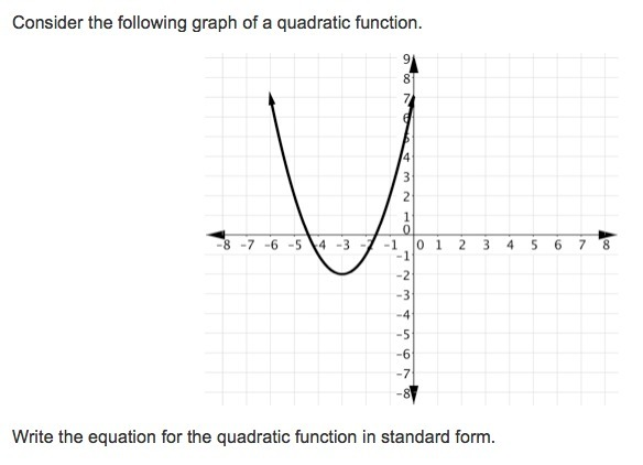 Consider The Following Graph Of A Quadratic Function Write The