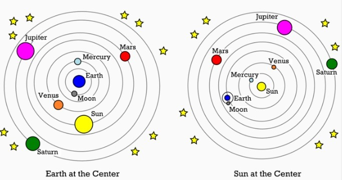 solar system models comparisons - photo #26