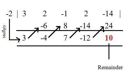 What Is The Remainder When (3x4 + 2x3 – X2 + 2x – 14) ÷ (x