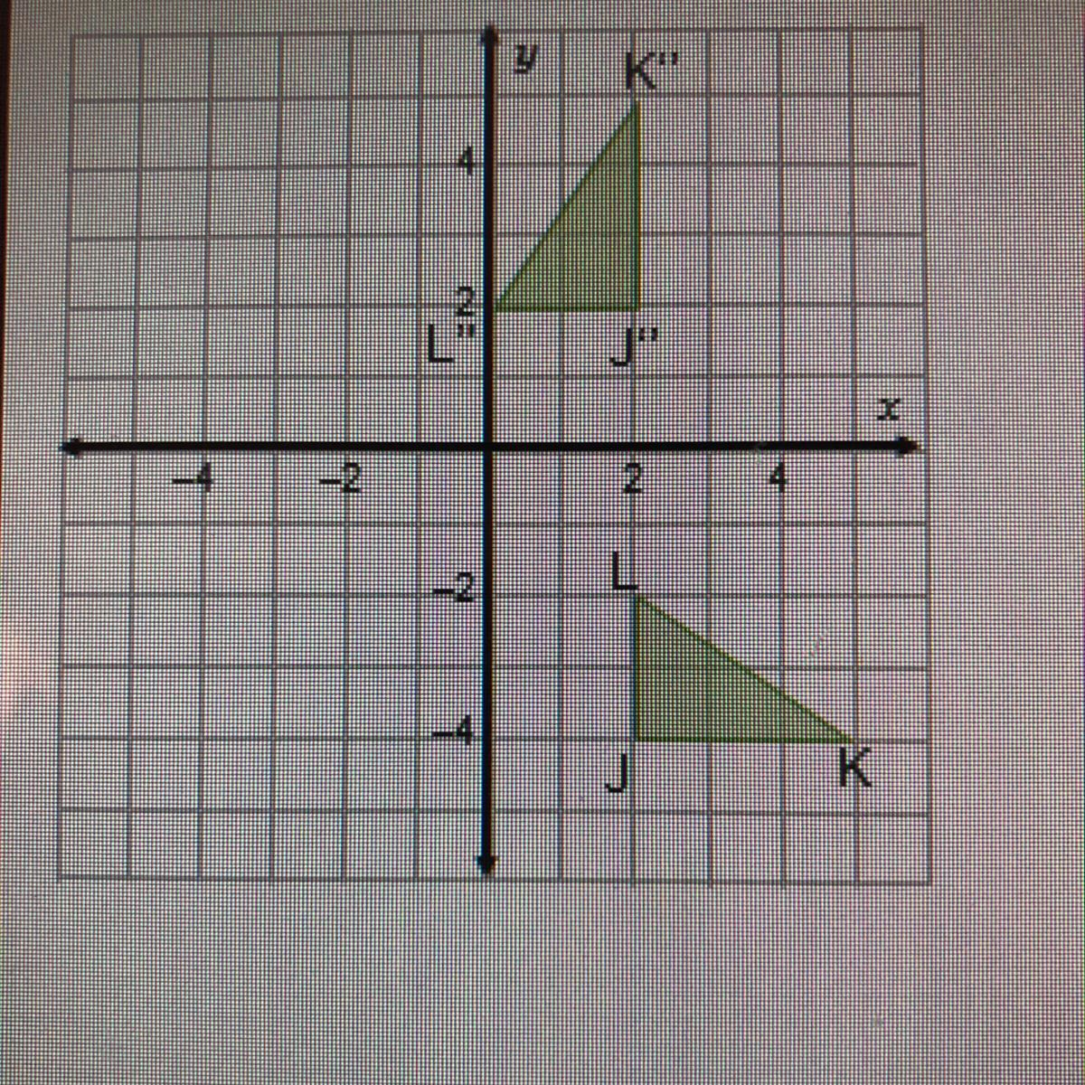 Compositions of Transformations | Cartesian Coordinate System