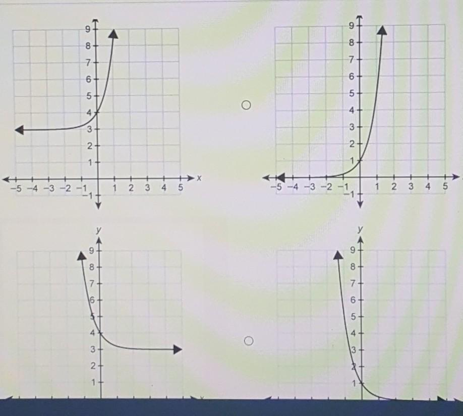 Which graph represents the function f(x)= 0.2^x + 3 ...
