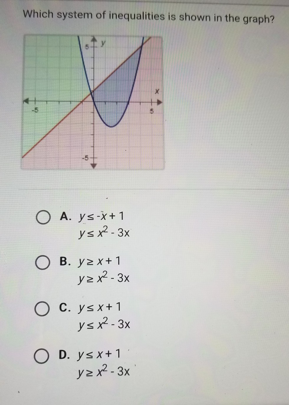 which system of inequalities is shown in the graph