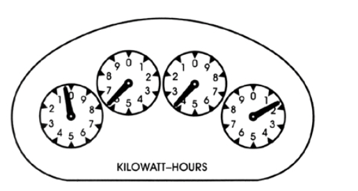 what is the reading in kwhr of the electric meter shown in