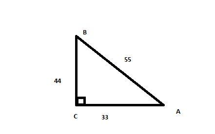 Find the exact values of sin A and cos A. Write fractions ...