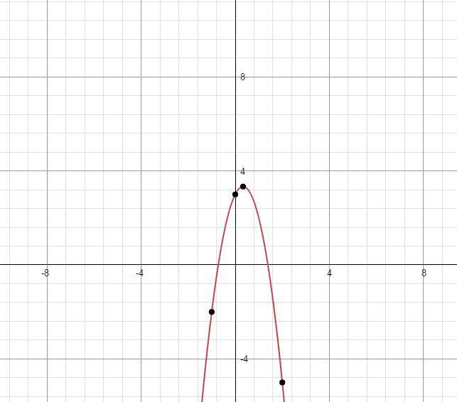 dfc93f5f4b06fe22bc6aacb5c9da39ab Mathway Graph on