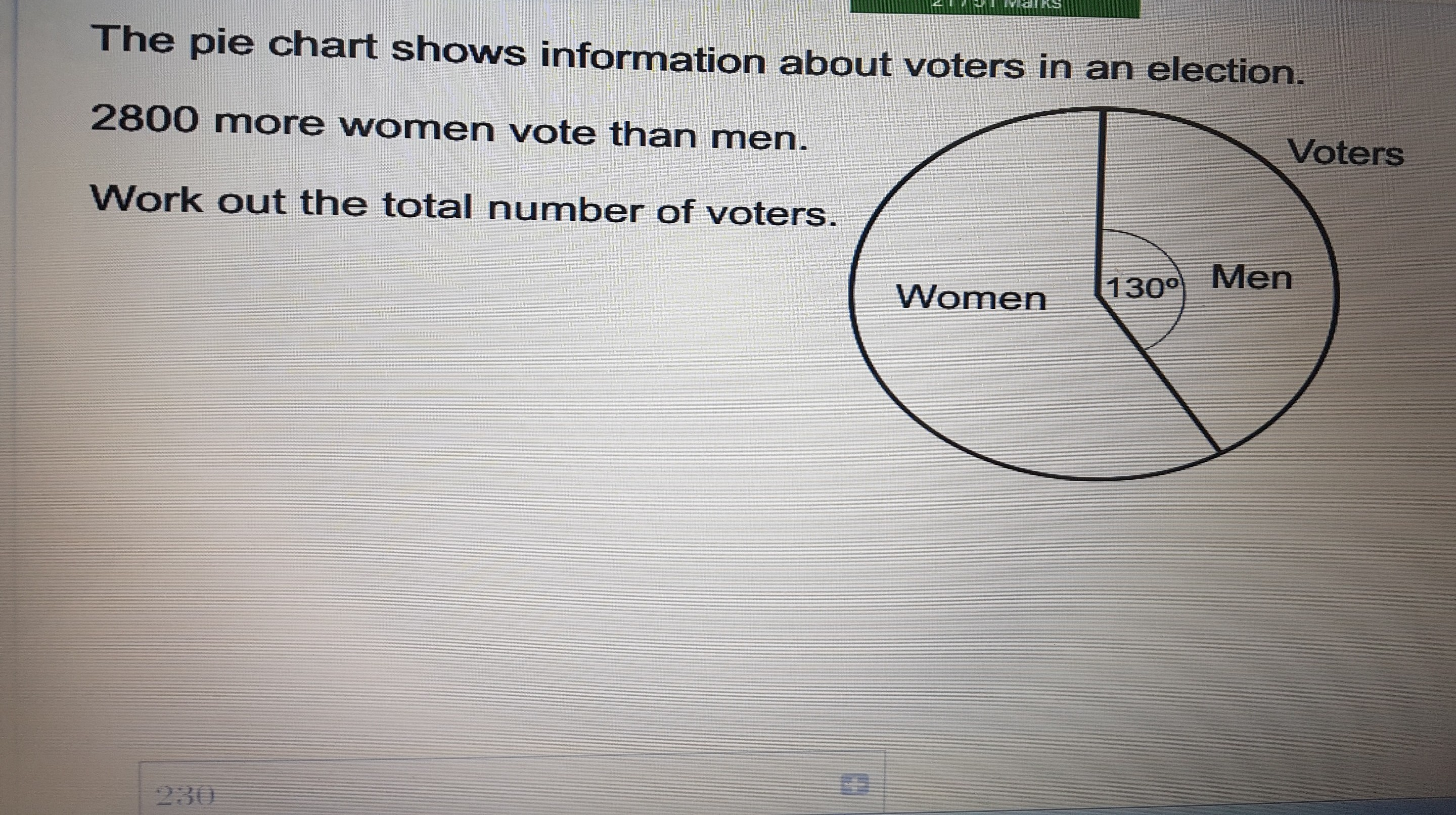 The Pie Chart Shows Information About Voters In A Election2800 More