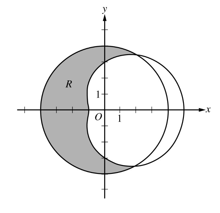 Solved: The Graphs Of The Polar Curves R = 3 And... | Chegg.com