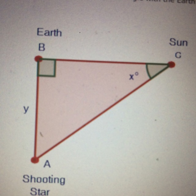 A shooting star forms a right triangle with the Earth and