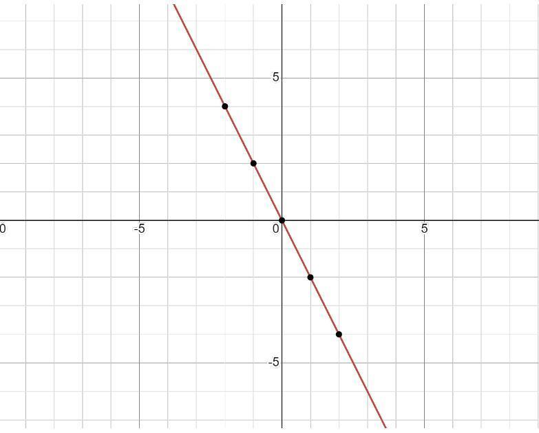 Exponential Growth Calculator - RapidTables.com