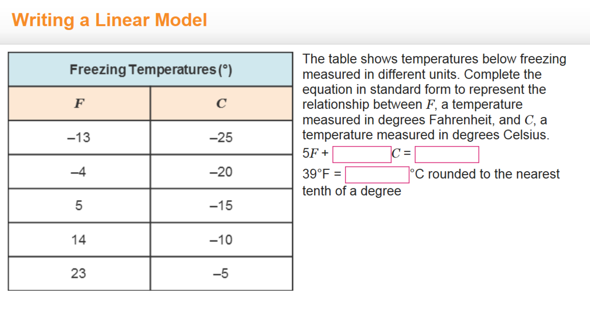 Writing A Linear Model The Table Shows Temperatures Below Freezing