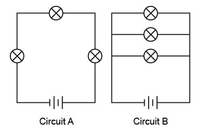 Enjoyable Hurry Pls Carla Draws Two Circuit Diagrams That Connect The Same Wiring Cloud Venetbieswglorg