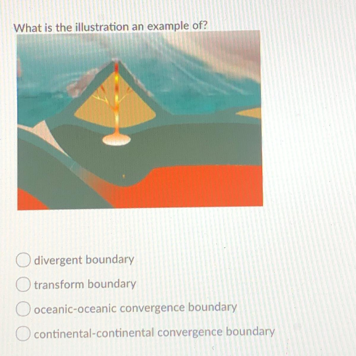 What is the illustration an example of? divergent boundary