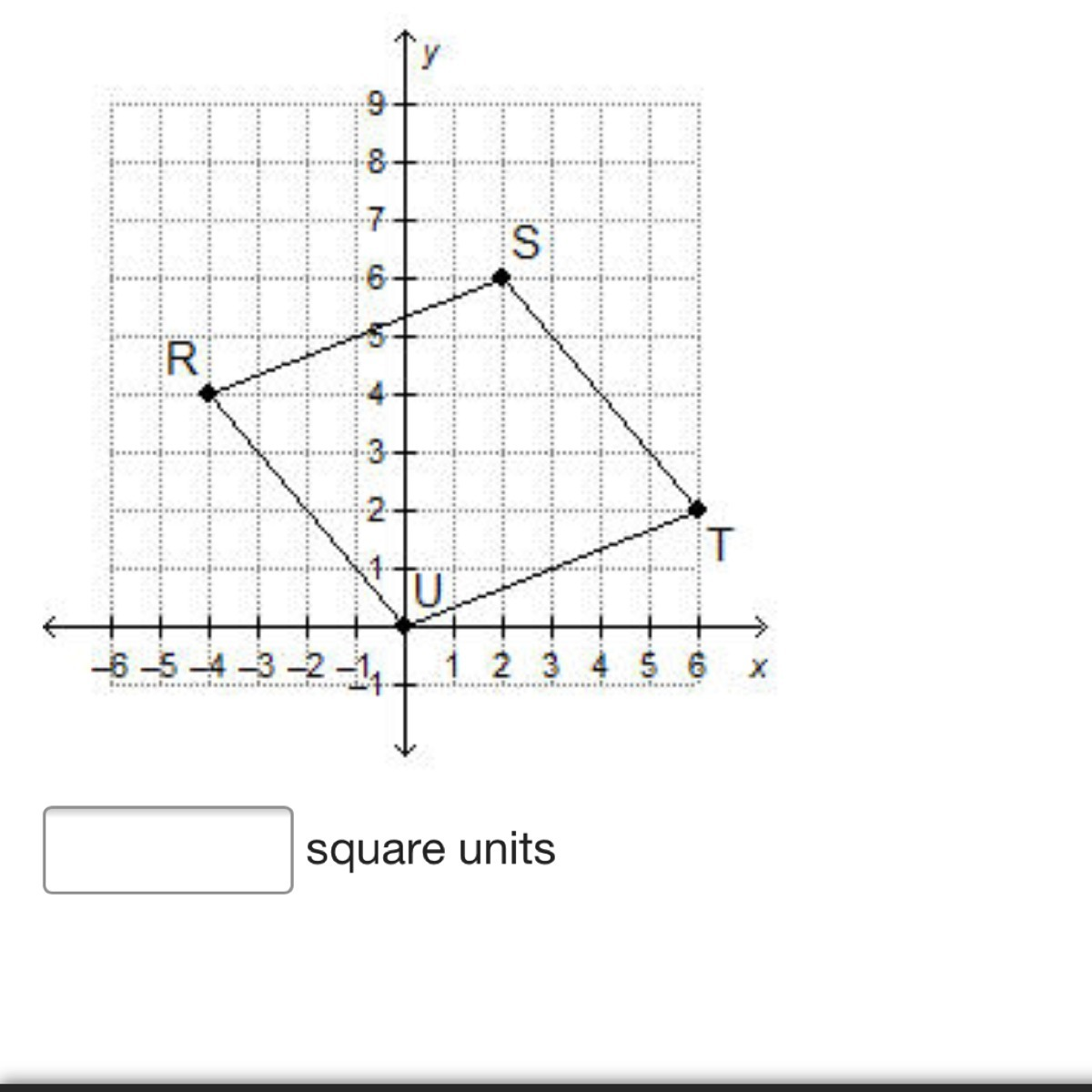 What is the area of parallelogram RSTU? - Brainly.com