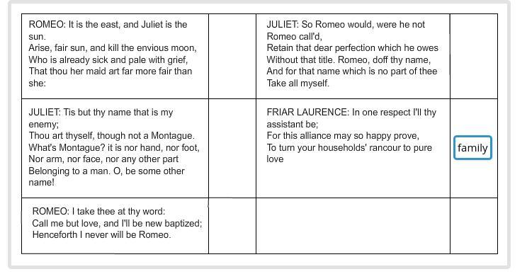 label each quote from romeo and juliet as representing the theme