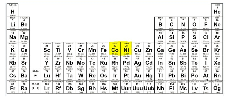 Using The Periodic Table And Your Knowledge Of Atomic Structure