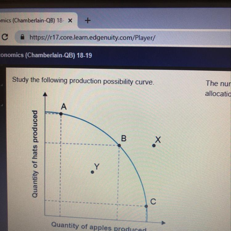 Study Points To Possibility Of >> Study The Following Production Possibility Curve The Number Of Data
