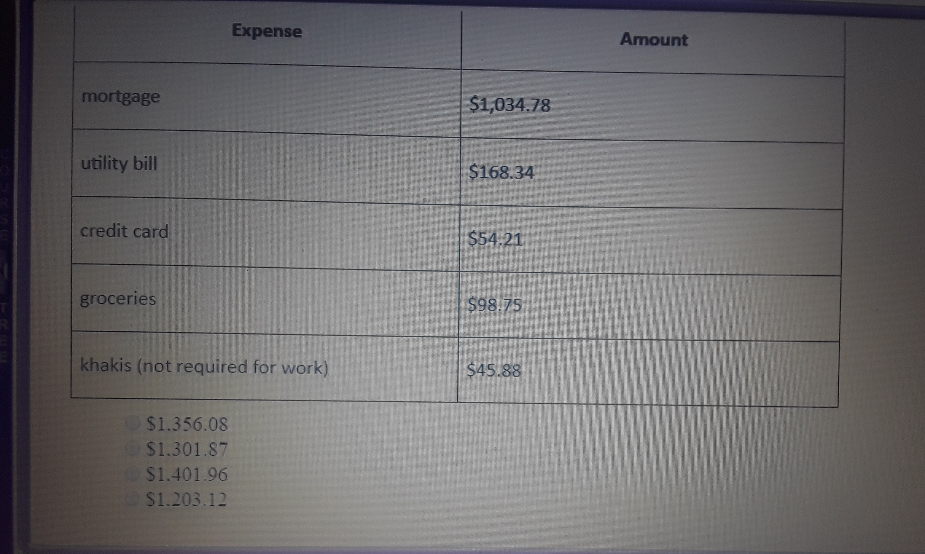 what is the total of your fixed expenses 1 356 08 1 301 87 1 401 96