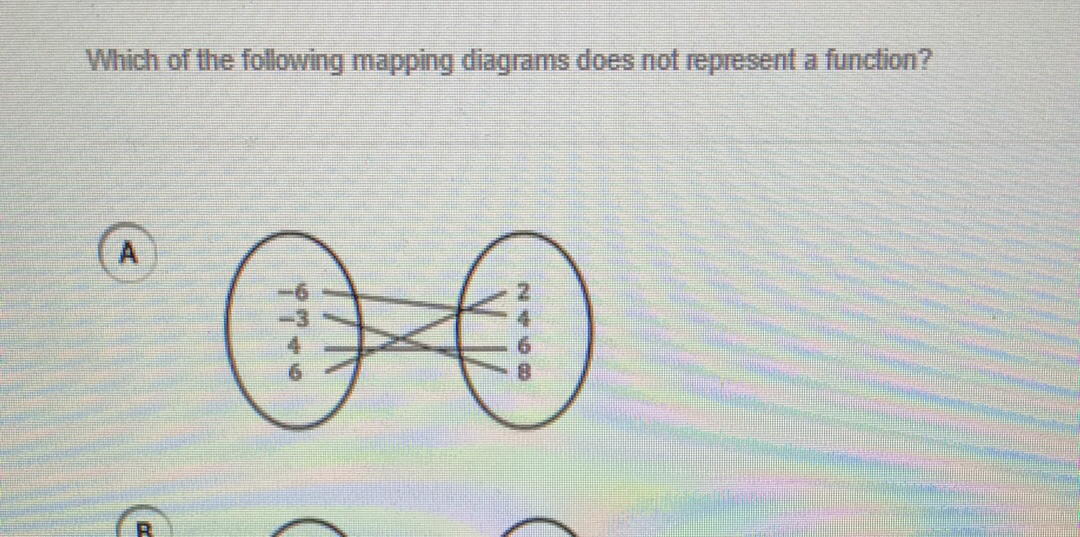 Which Of The Following Mapping Diagrams Does Not Represent A