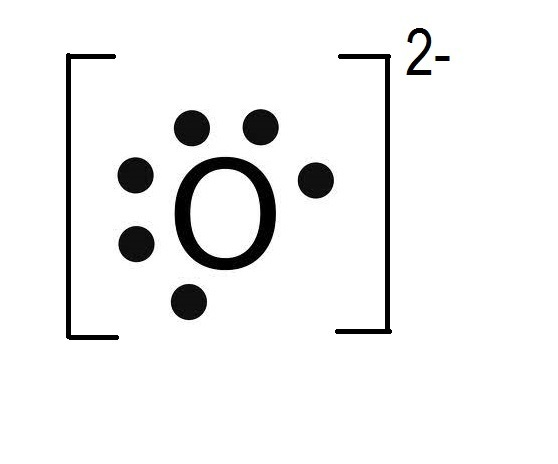 There Are          Unpaired Electrons In The Lewis Symbol