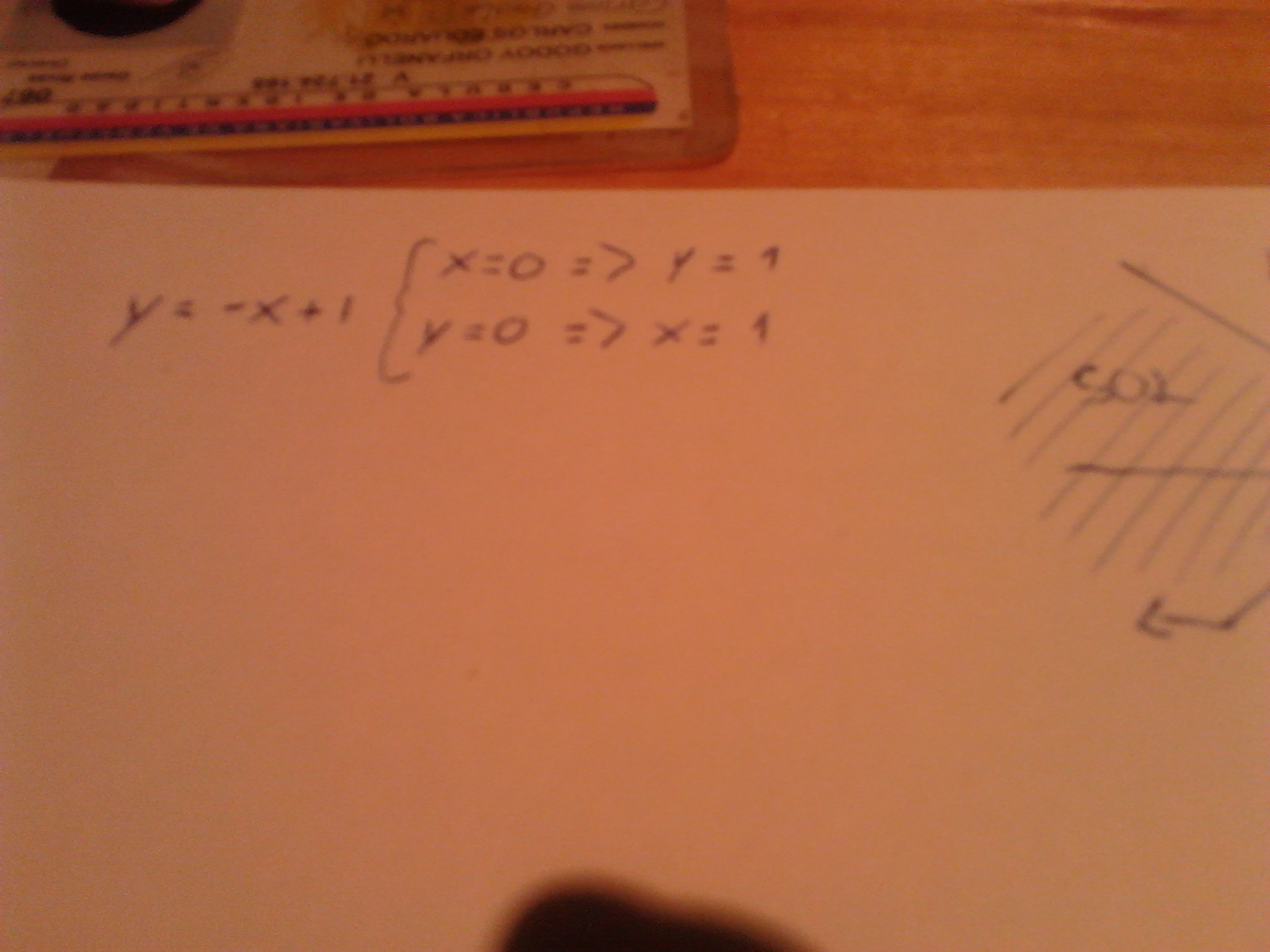 Which Ordered Pair Makes Both Inequalities True? Y X